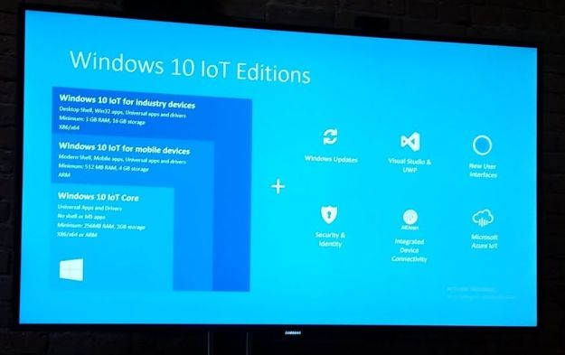 Windows IoT Editions